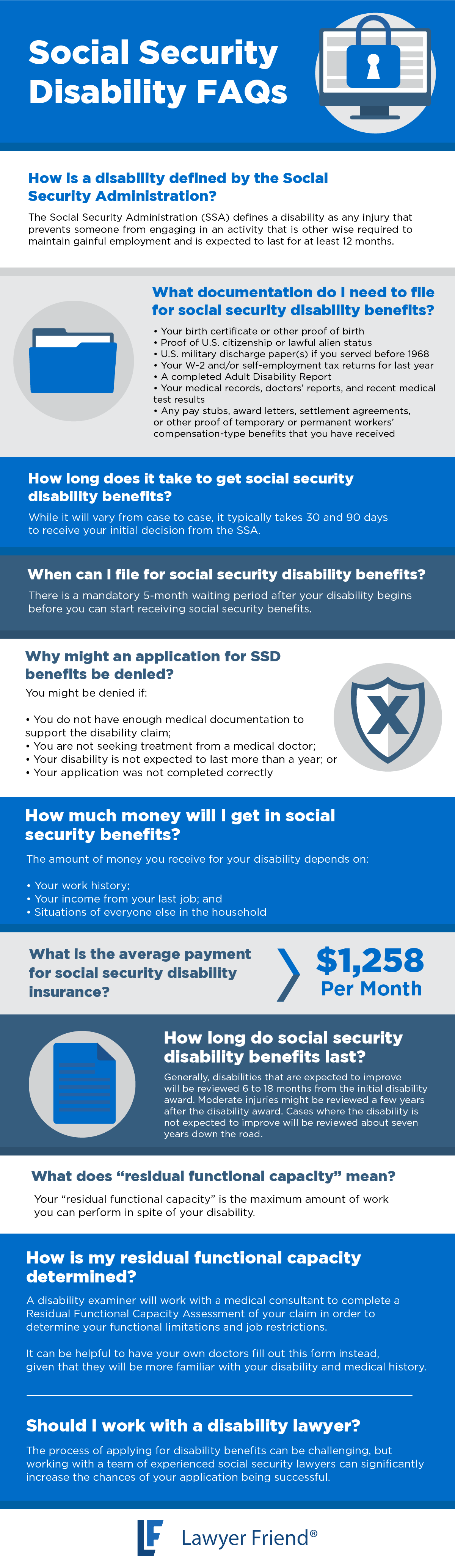 social security disability infographic
